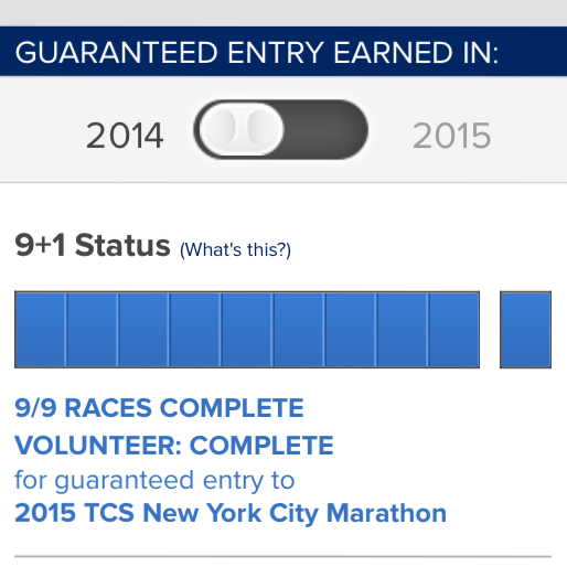 nyc marathon entry 2015